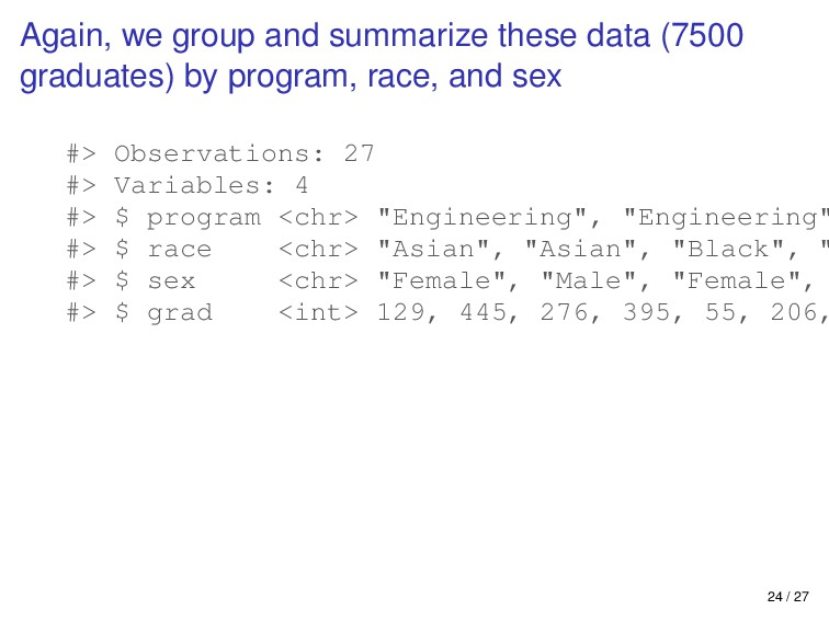 Again, we group and summarize these data (7500 ...