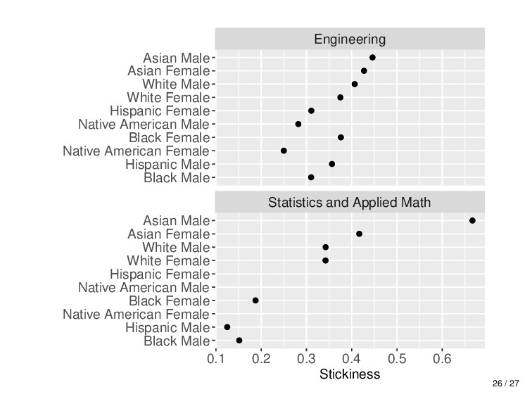 Statistics and Applied Math Engineering 0.1 0.2...