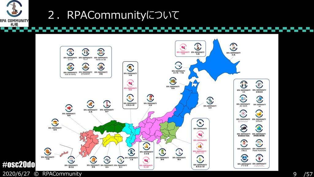 /57 #osc20do 2020/6/27 © RPACommunity 9 2.RPACo...