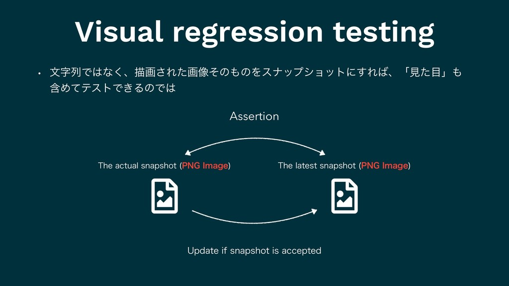 Visual regression testing w จࣈྻͰ͸ͳ͘ɺඳը͞Εͨը૾ͦͷ΋ͷ...