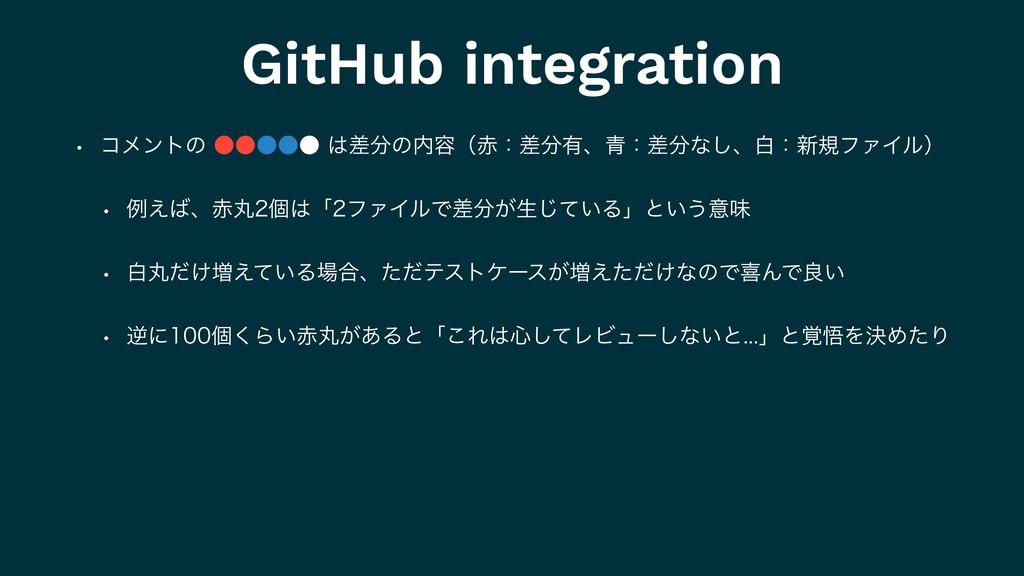 GitHub integration w ίϝϯτͷ˔˔˔˔˔ࠩͷ༰ʢɿࠩ༗ɺ੨...