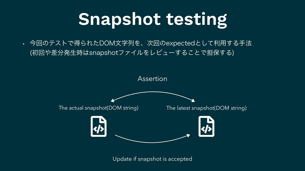 Snapshot testing w ࠓճͷςετͰಘΒΕͨ%0.จྻΛɺճͷFYQFDU...