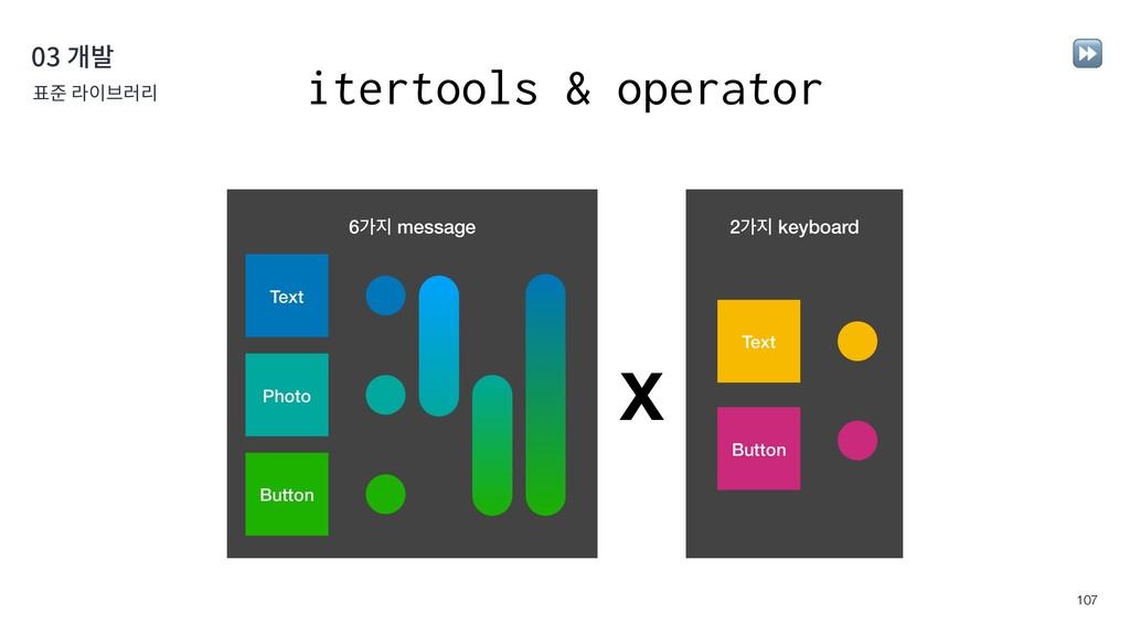 !107 03 개발 표준 라이브러리 ⏩ itertools & operator 2о ...