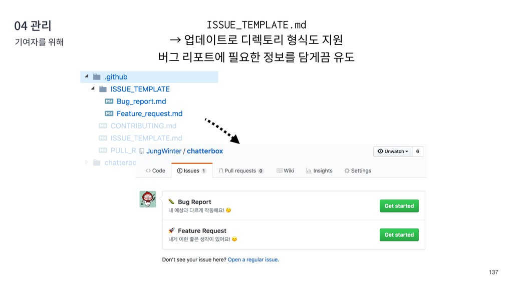 !137 04 관리 기여자를 위해 ISSUE_TEMPLATE.md → 업데이트로 디...