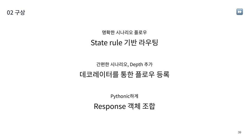 !39 02 구상 Response 객체 조합 State rule 기반 라우팅 데코레이...