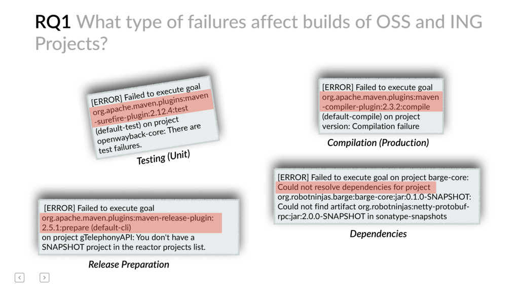 RQ1 What type of failures affect builds of OSS ...