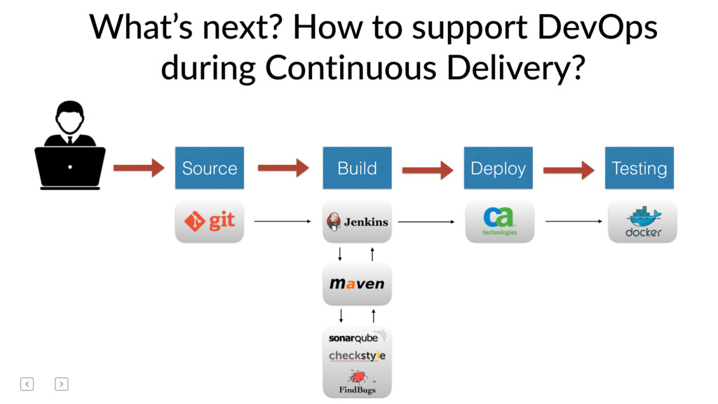 Source Build What's next? How to support DevOps...