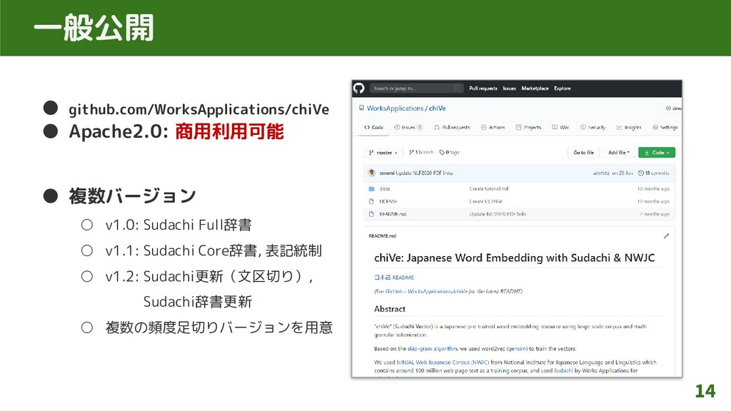 一般公開 ● github.com/WorksApplications/chiVe ● Apa...