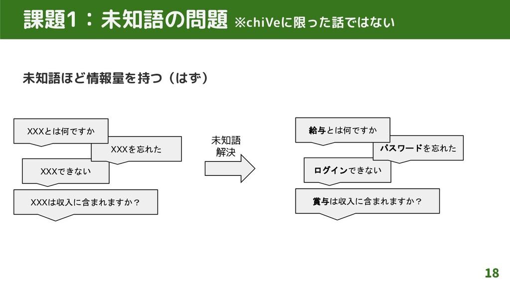 未知語ほど情報量を持つ(はず) 18 課題1:未知語の問題 ※chiVeに限った話ではない X...