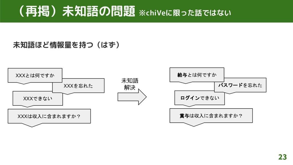 未知語ほど情報量を持つ(はず) 23 (再掲)未知語の問題 ※chiVeに限った話ではない X...
