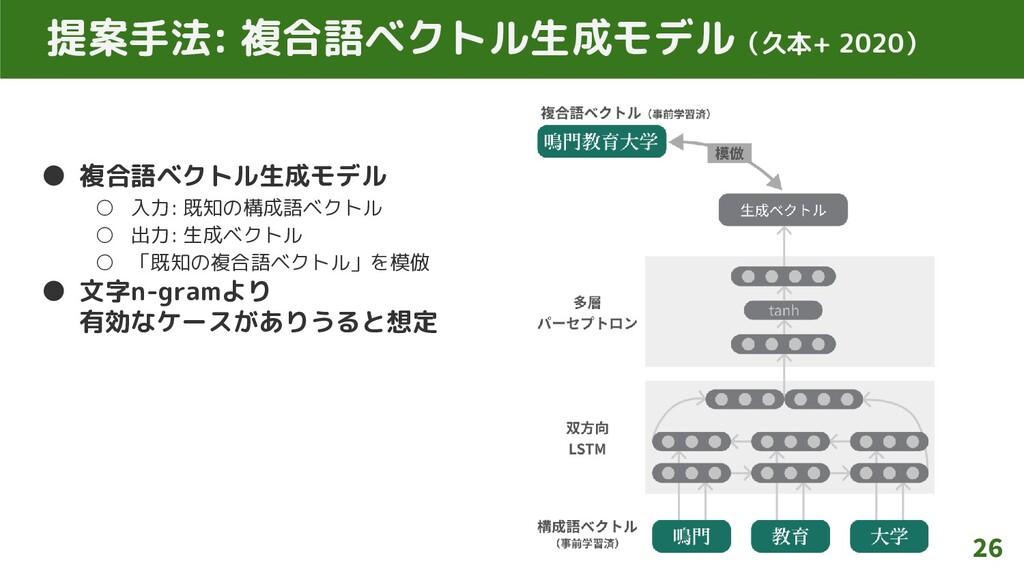 提案手法: 複合語ベクトル生成モデル(久本+ 2020) ● 複合語ベクトル生成モデル ○ 入...