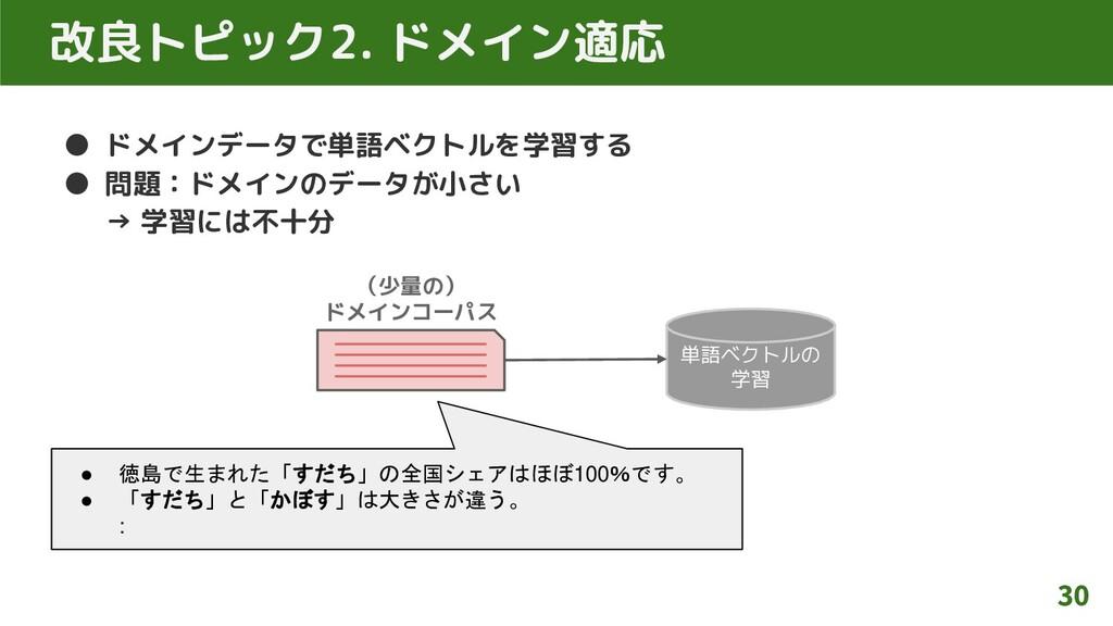 改良トピック2. ドメイン適応 ● ドメインデータで単語ベクトルを学習する ● 問題:ドメイン...