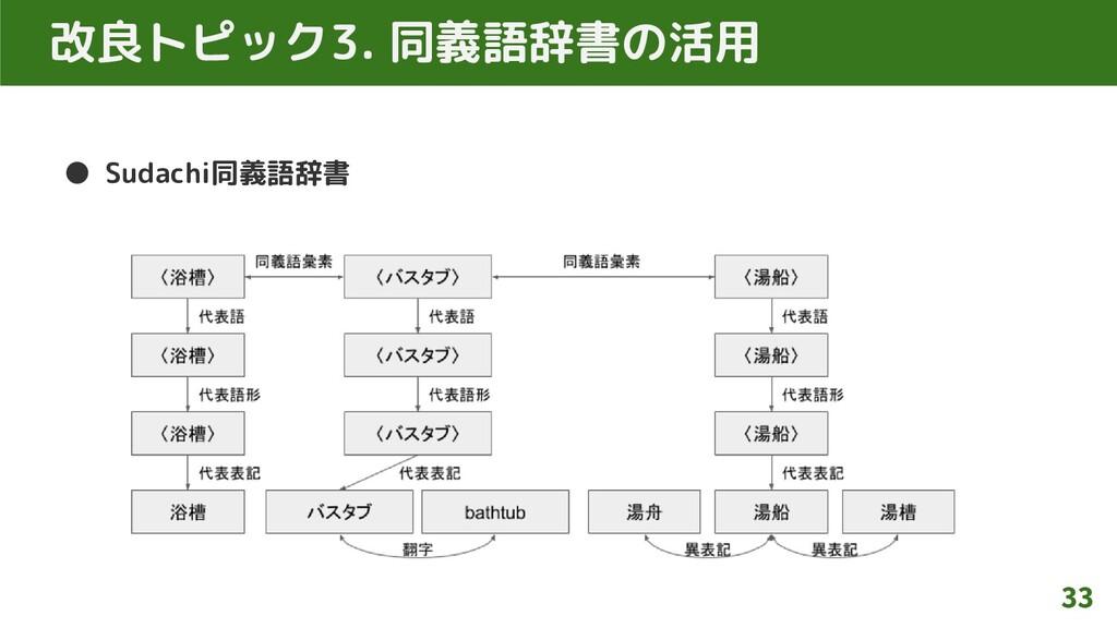 改良トピック3. 同義語辞書の活用 ● Sudachi同義語辞書 33