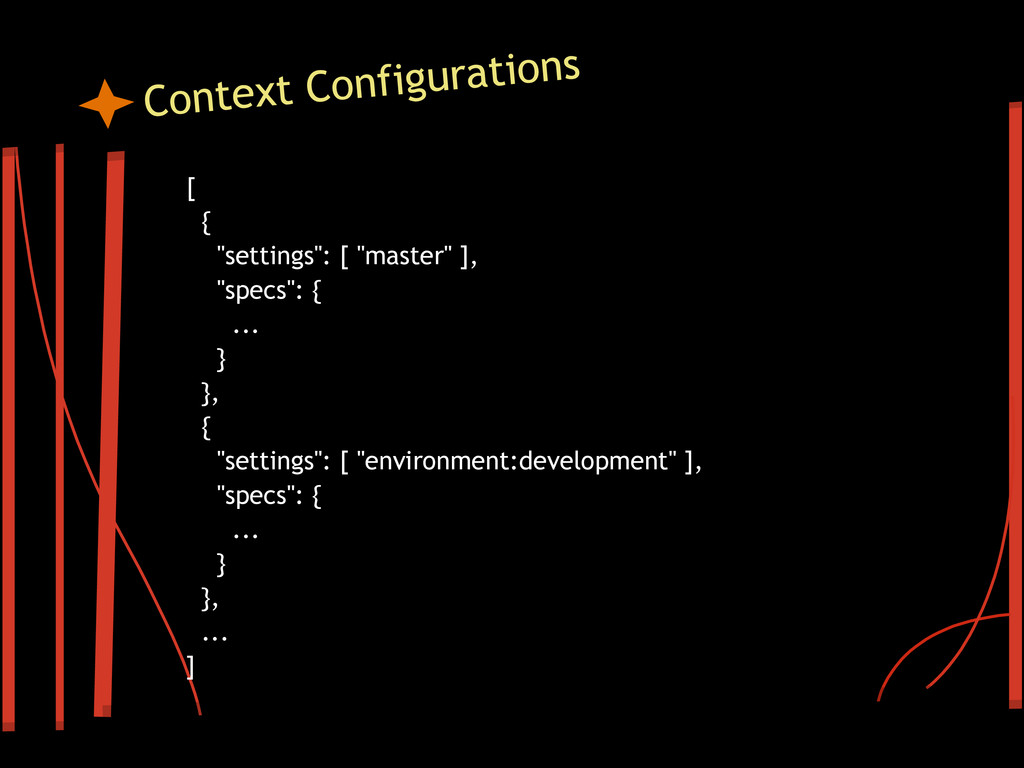 "Context Configurations [ { ""settings"": [ ""maste..."