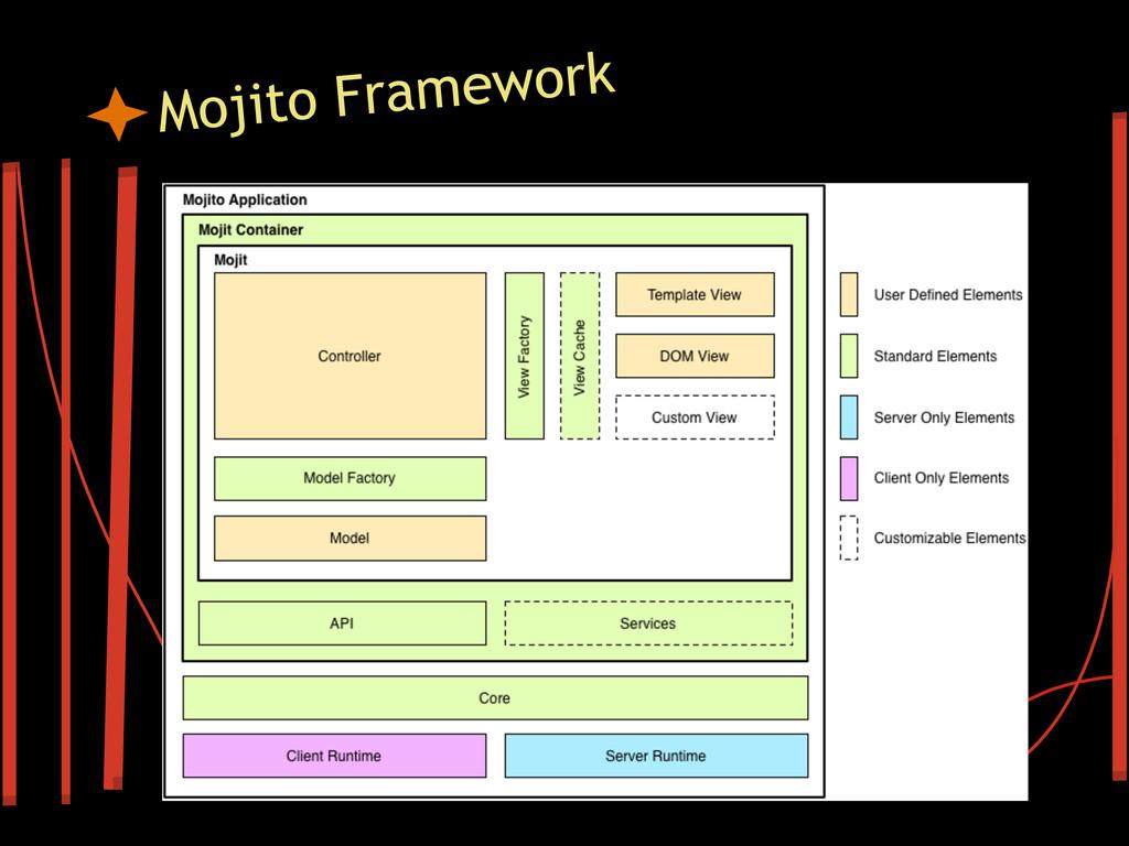 Mojito Framework