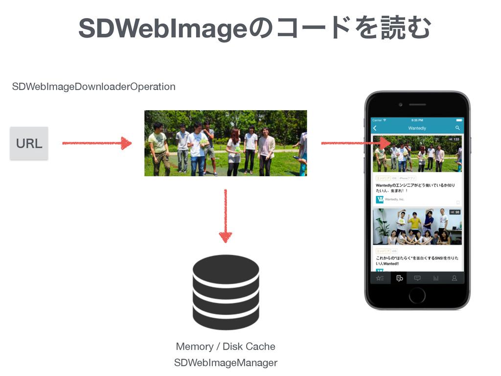 SDWebImageͷίʔυΛಡΉ 63- SDWebImageDownloaderOpera...