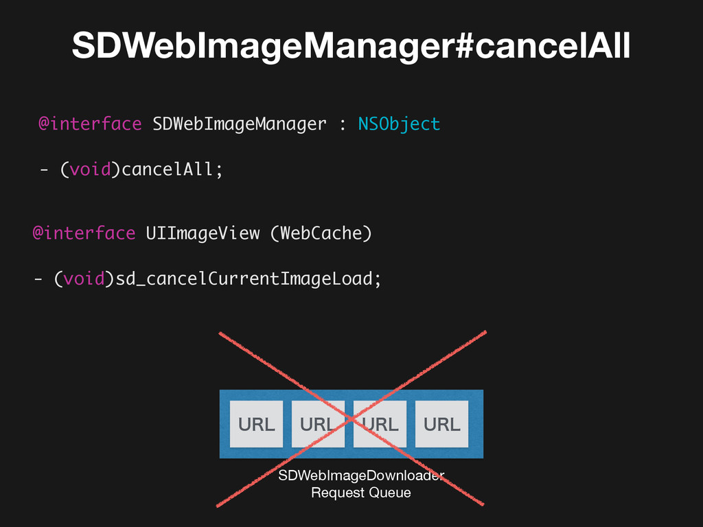 SDWebImageManager#cancelAll @interface UIImageV...
