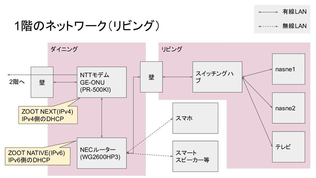 リビング ダイニング 1階のネットワーク(リビング) 壁 NTTモデム GE-ONU (PR-...