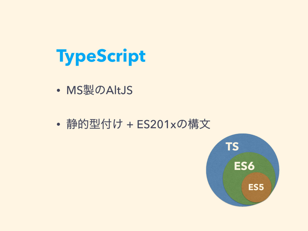 TypeScript • MSͷAltJS • ੩తܕ͚ + ES201xͷߏจ ES6 ...