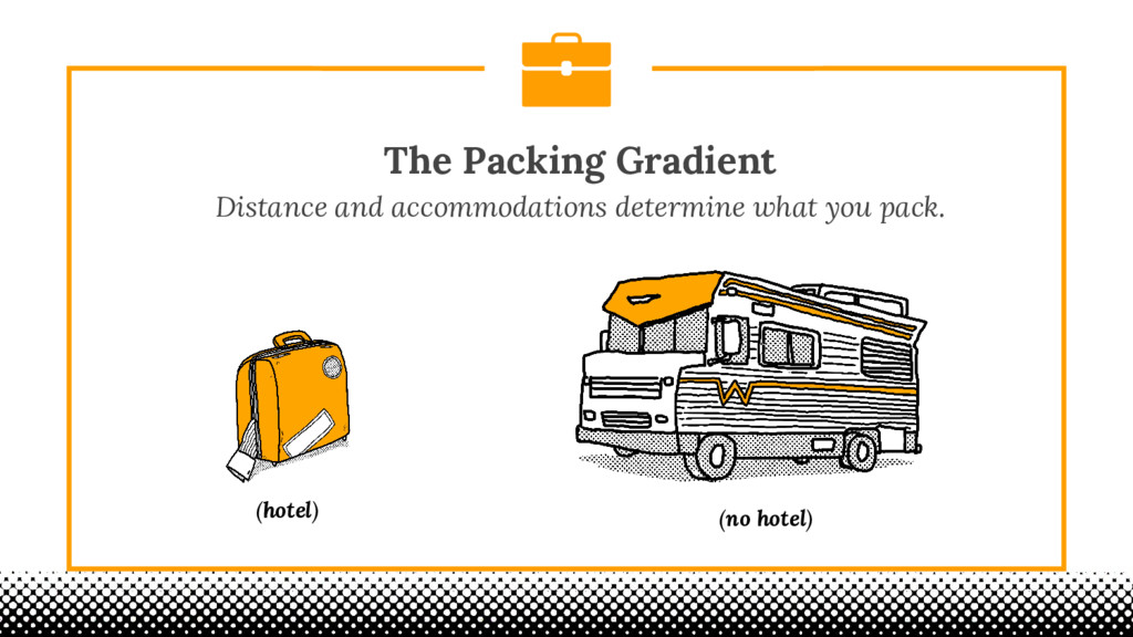 The Packing Gradient Distance and accommodation...