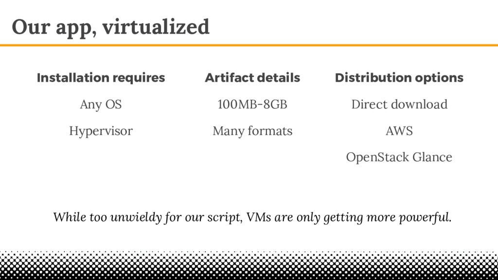 Our app, virtualized Artifact details 100MB-8GB...