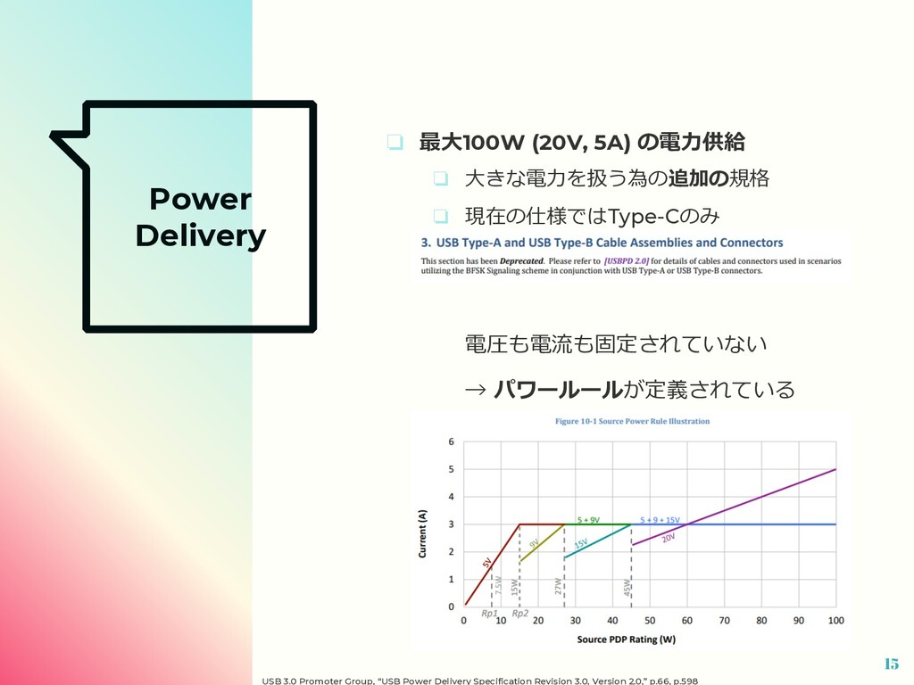 Power Delivery ❏ 最⼤100W (20V, 5A) の電⼒供給 ❏ ⼤きな電⼒...
