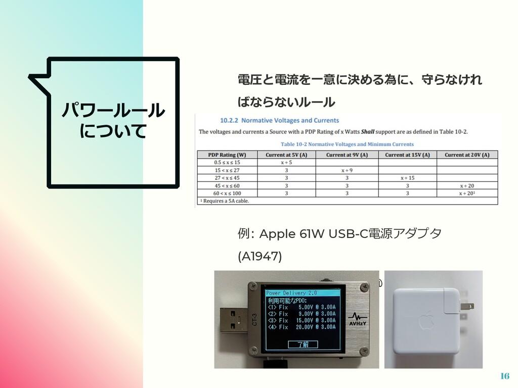 パワールール について 電圧と電流を⼀意に決める為に、守らなけれ ばならないルール 例: Ap...