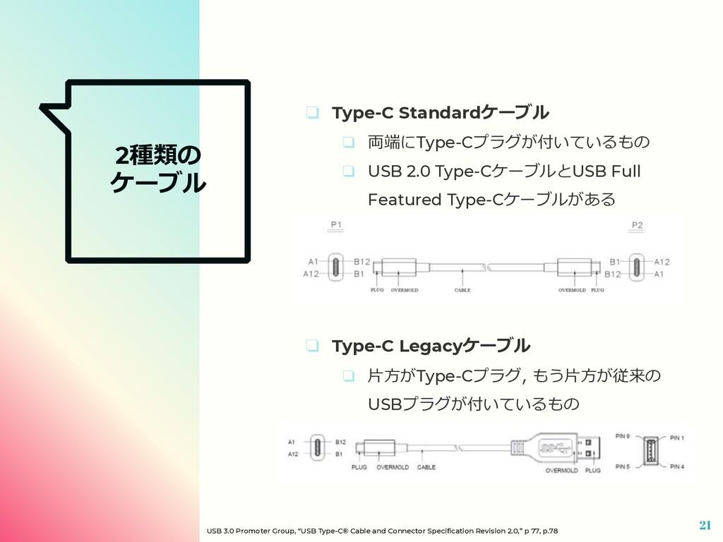 2種類の ケーブル ❏ Type-C Standardケーブル ❏ 両端にType-Cプラグが...