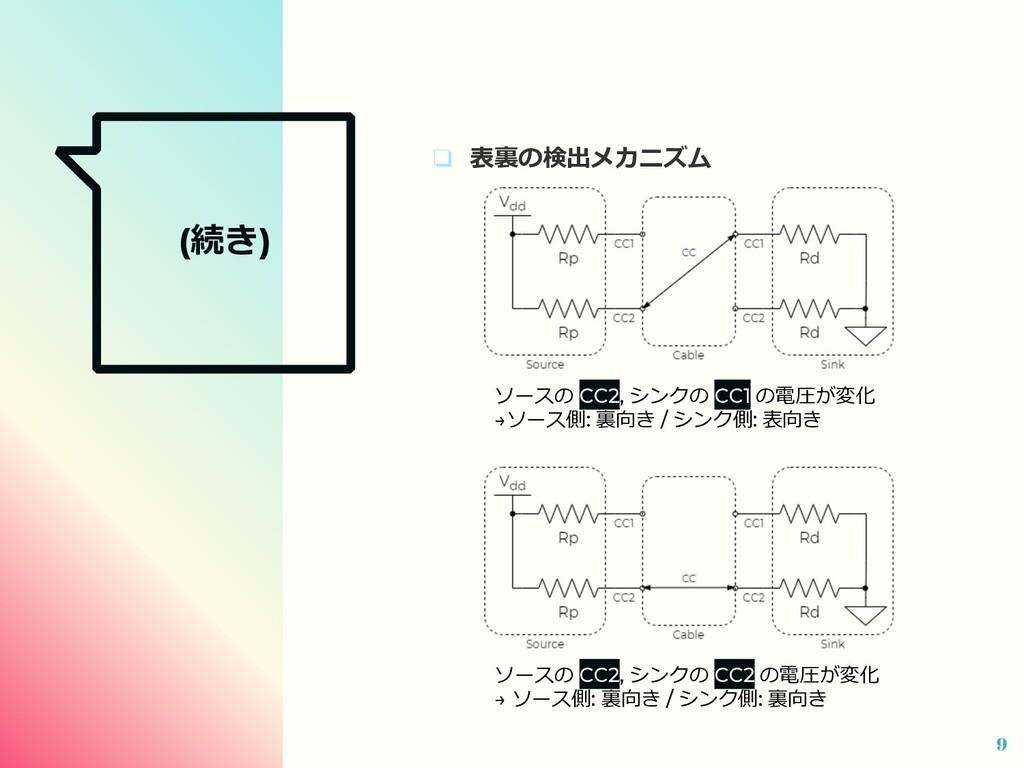 ❏ 表裏の検出メカニズム (続き) 9 ソースの CC2, シンクの CC1 の電圧が変化 →...