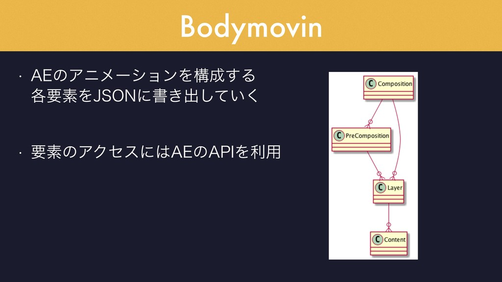 """Bodymovin w """"&ͷΞχϝʔγϣϯΛߏ͢Δ ֤ཁૉΛ+40/ʹॻ͖ग़͍ͯ͘͠ ..."""