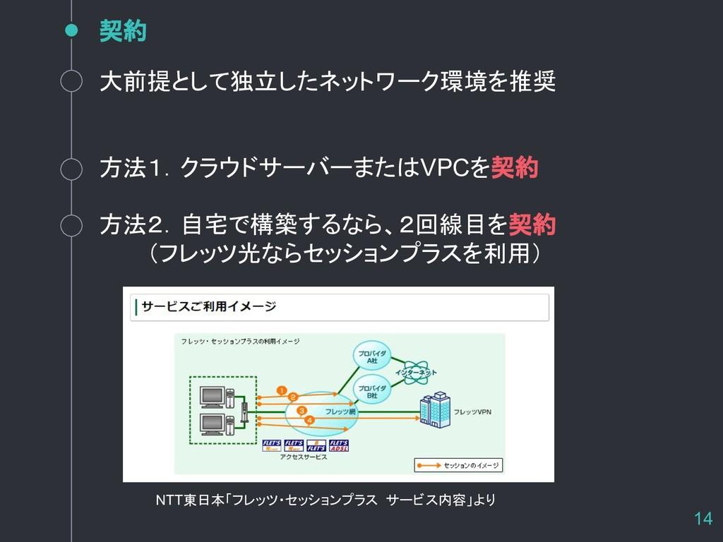 契約 14 大前提として独立したネットワーク環境を推奨 方法1.クラウドサーバーまたはVPCを...