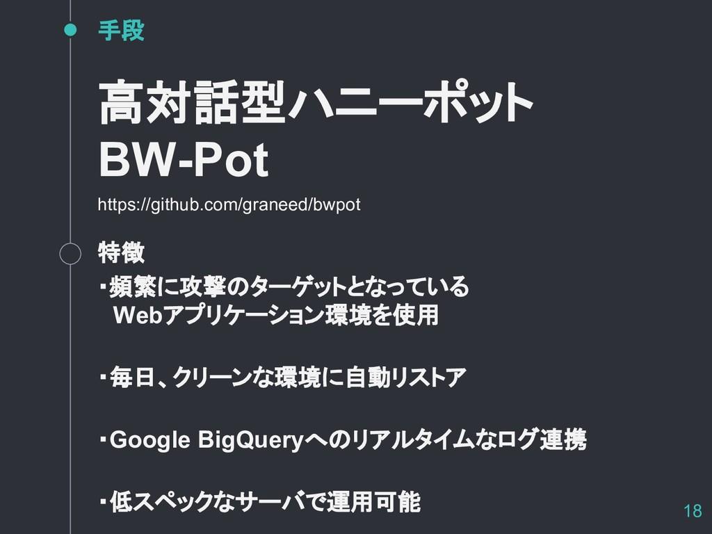 手段 18 高対話型ハニーポット BW-Pot https://github.com/gran...