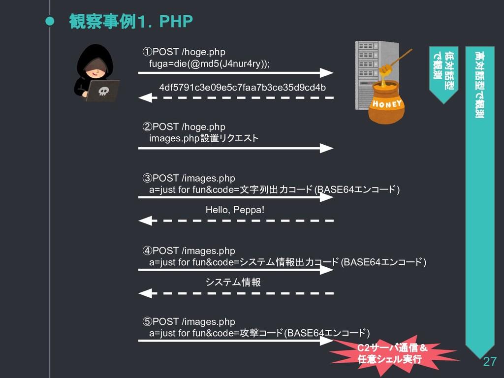 観察事例1.PHP 27 低対話型 で観測 ①POST /hoge.php  fuga=die...