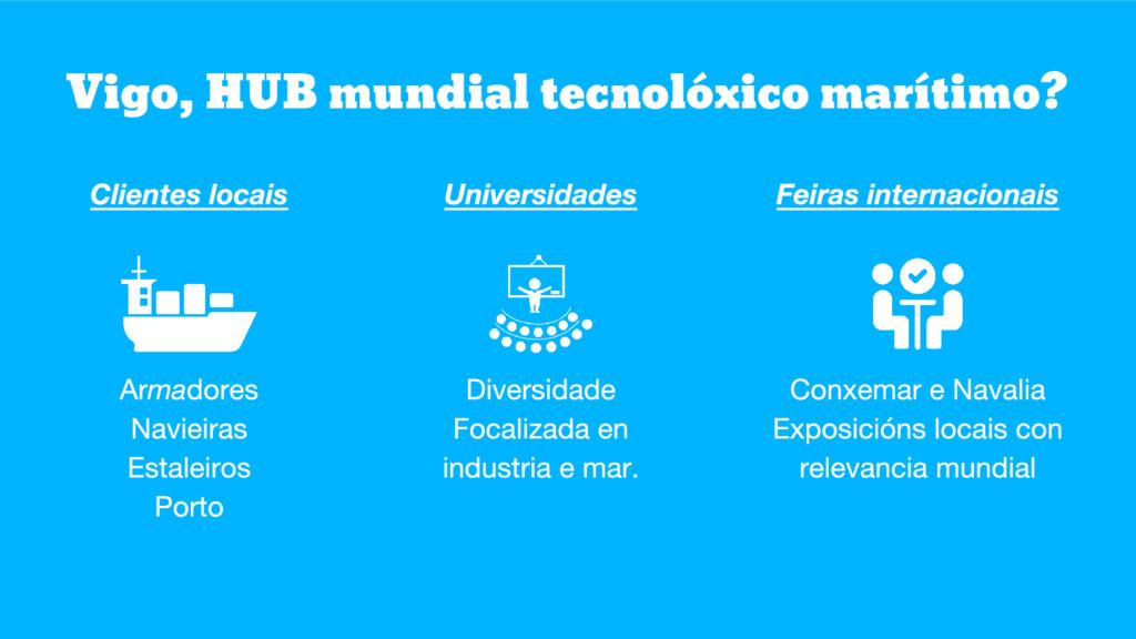 Vigo, HUB mundial tecnolóxico marítimo?