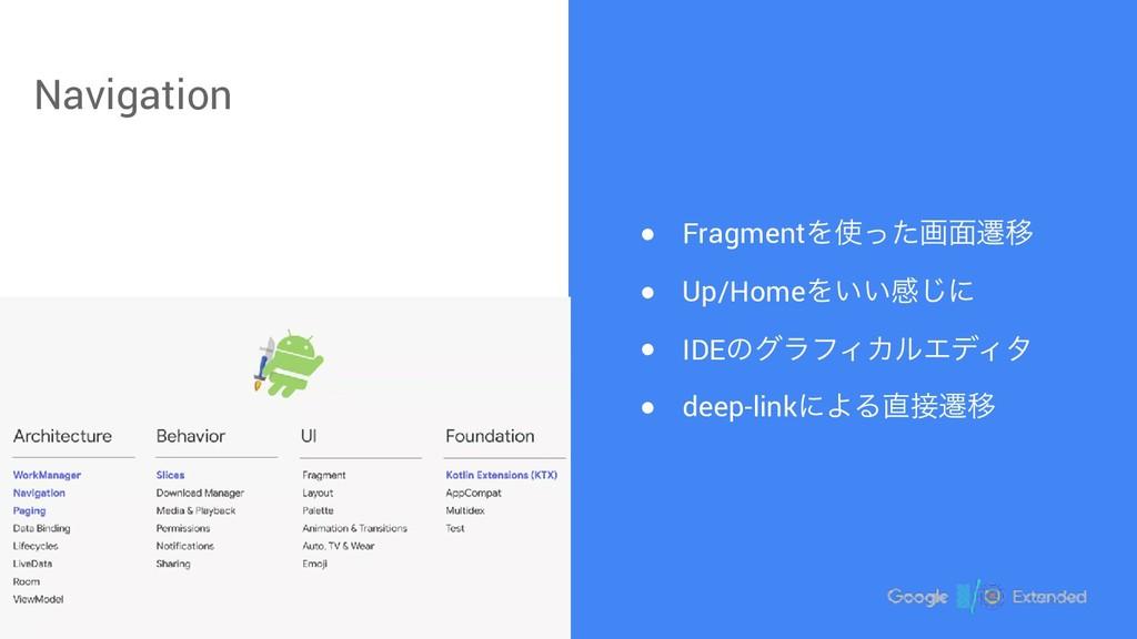 Navigation ● FragmentΛͬͨը໘ભҠ ● Up/HomeΛ͍͍ײ͡ʹ ●...