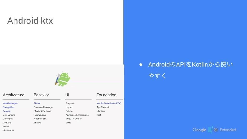Android-ktx ● AndroidͷAPIΛKotlin͔Β͍ ͘͢