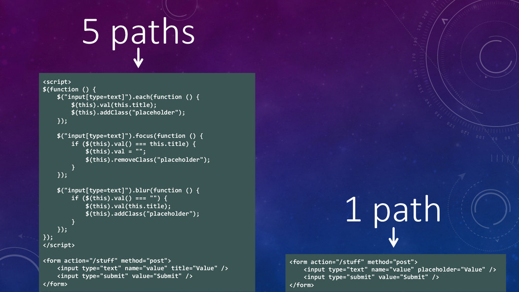 <script>  $(function () {    ...