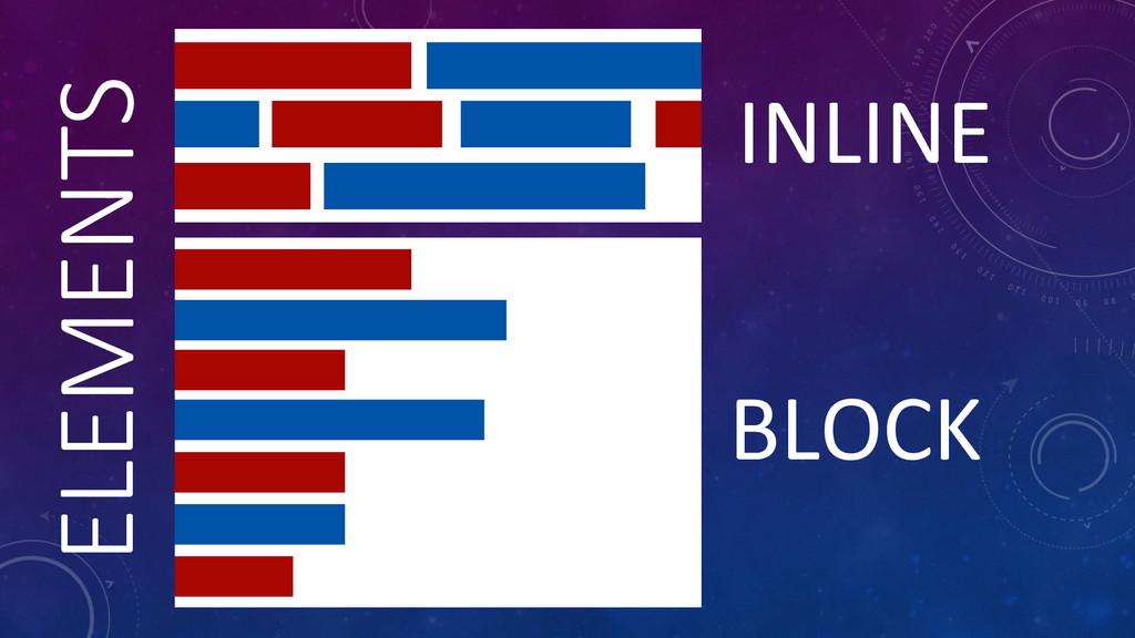 ELEMENTS INLINE  BLOCK