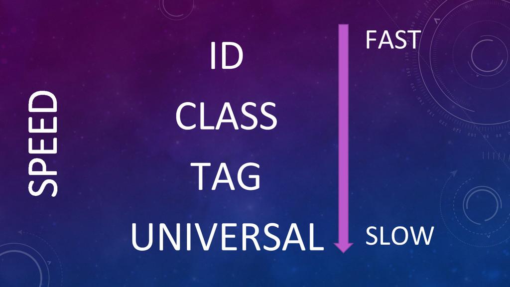 SPEED ID  CLASS  TAG  UNIVERSAL  F...