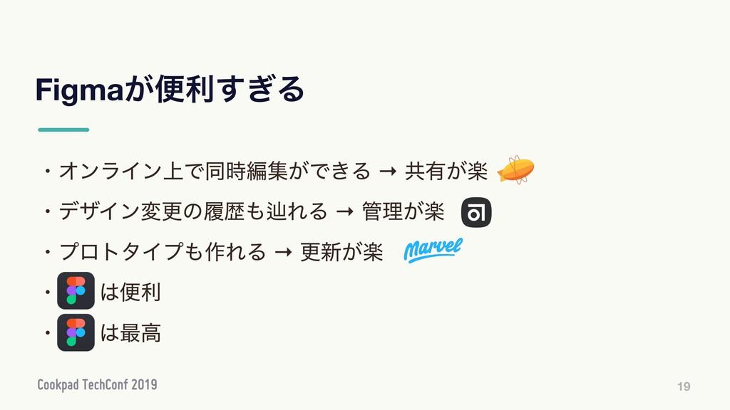 Figma͕ศར͗͢Δ 19 ɾΦϯϥΠϯ্Ͱಉฤू͕Ͱ͖Δ → ڞ༗ָ͕ ɾσβΠϯมߋͷ...
