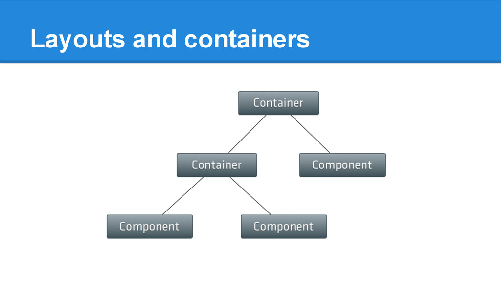 Layouts and containers