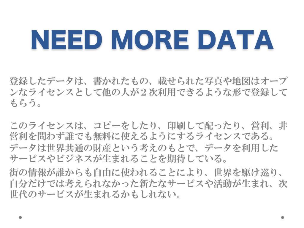 """/&&% .03& %""""5"""" 登録したデータは、書かれたもの、載せられた写真や地図はオープ ン..."""
