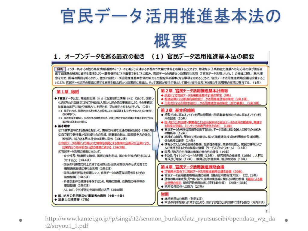 官民データ活用推進基本法の 概要 http://www.kantei.go.jp/jp/sin...