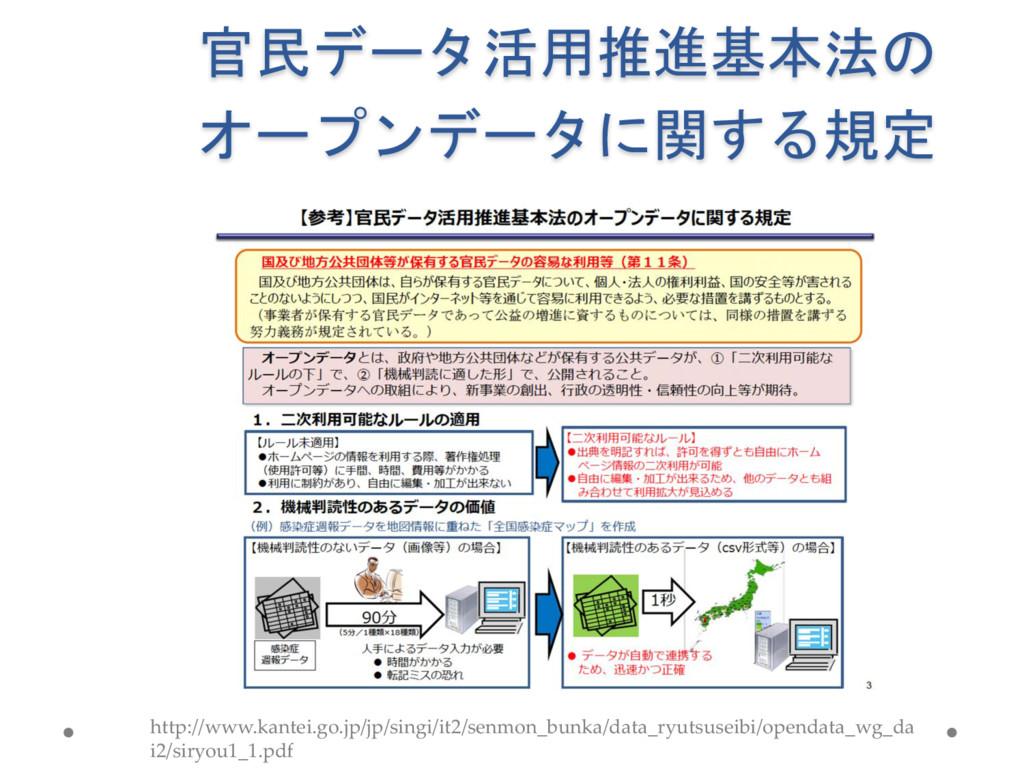 官民データ活用推進基本法の オープンデータに関する規定 http://www.kantei.g...