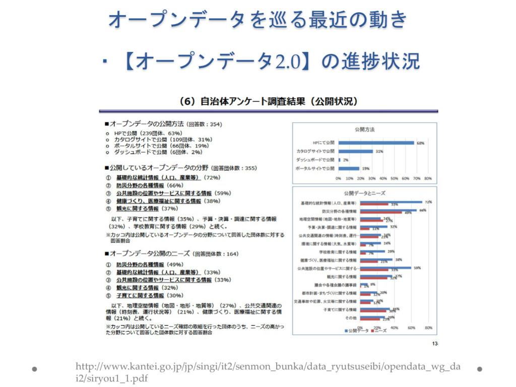 オープンデータを巡る最近の動き ・【オープンデータ2.0】の進捗状況 http://www.k...
