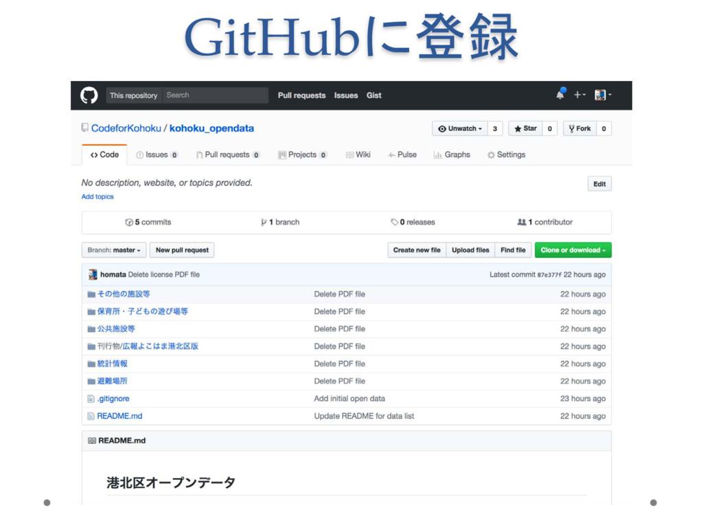 GitHubに登録