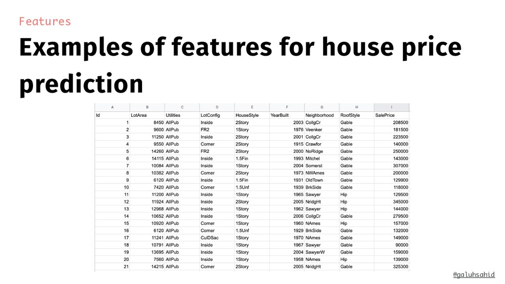 Examples of features for house price prediction...
