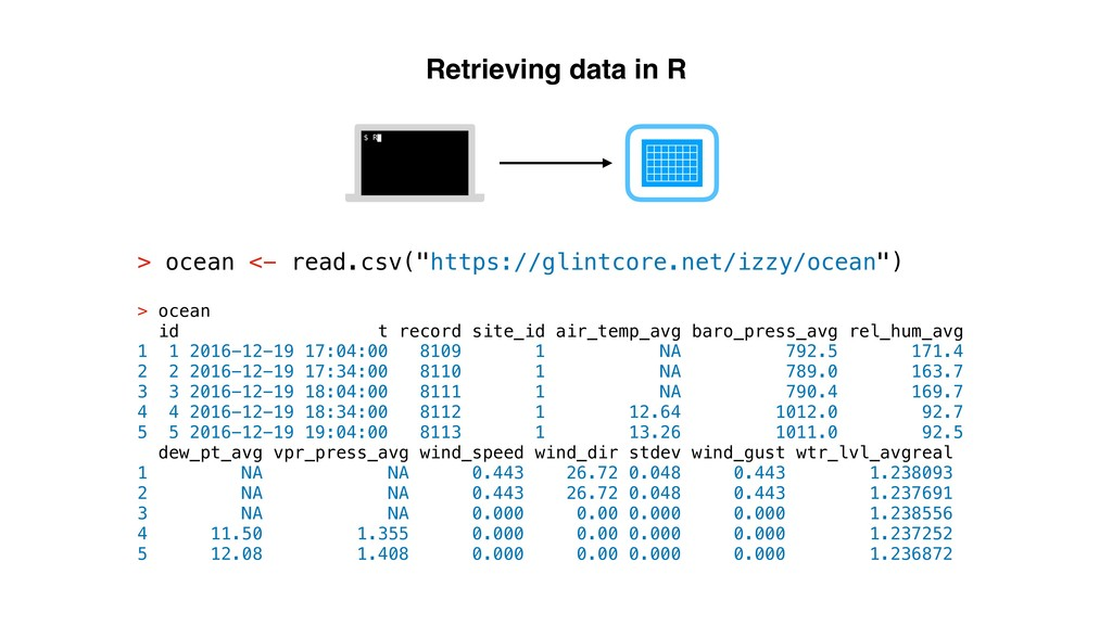 "Retrieving data in R > ocean <- read.csv(""https..."