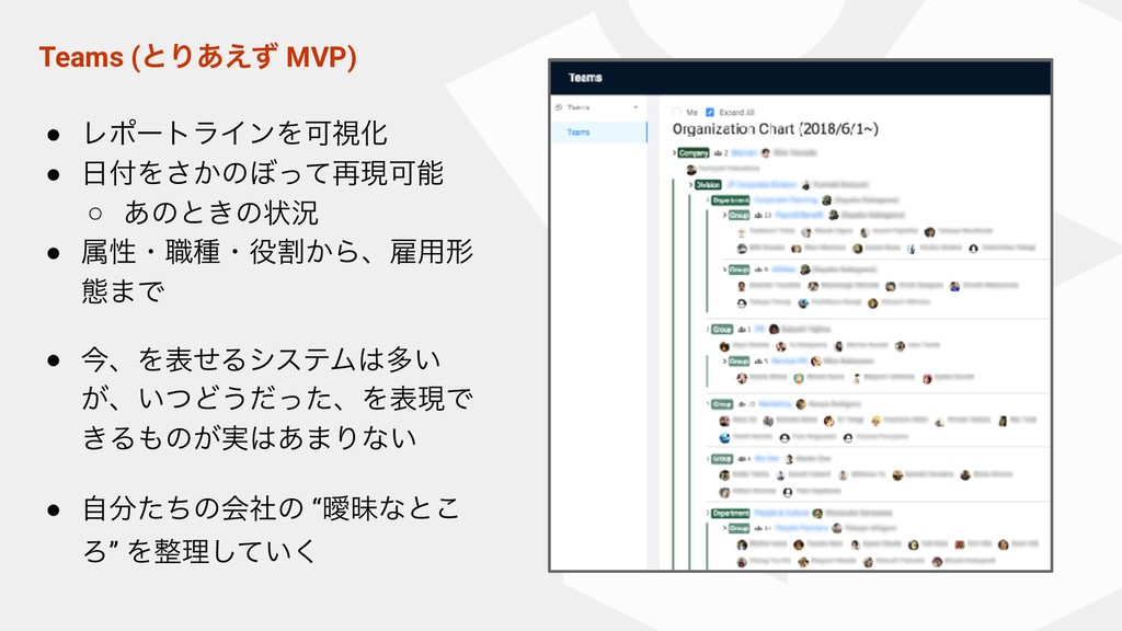 Teams (ͱΓ͋͑ͣ MVP) ● ϨϙʔτϥΠϯΛՄࢹԽ ● Λ͔͞ͷ΅ͬͯ࠶ݱՄ...
