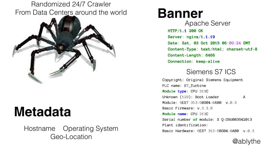 @ablythe Banner Apache Server Siemens S7 ICS Me...